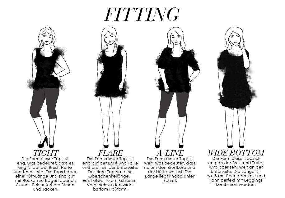 Mode für große Größen