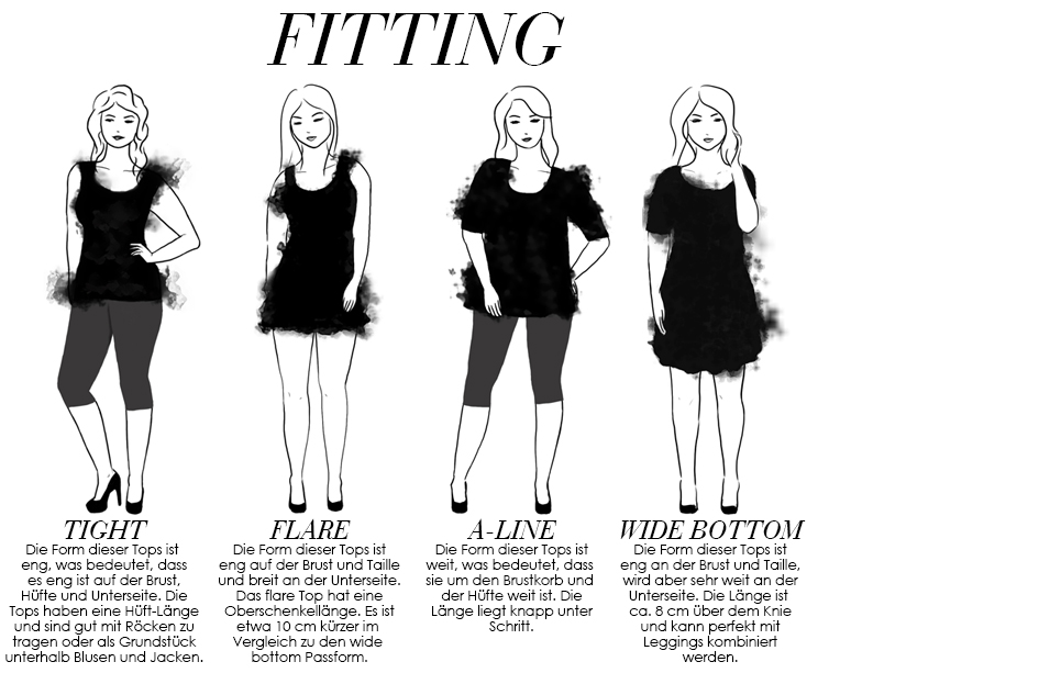 Plus Size Fashion Fittings